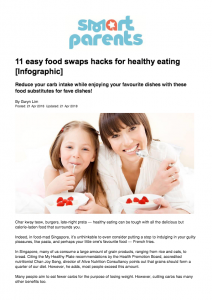Easy Food Swap for Healthy Snacks